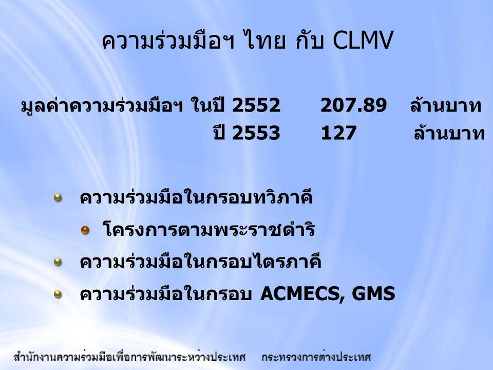 ความร่วมมือฯ ไทย กับ CLMV ความร่วมมือในกรอบทวิภาคี โครงการตามพระราชดำริ ความร่วมมือในกรอบไตรภาคี ความร่วมมือในกรอบ ACMECS, GMS มูลค่าความร่วมมือฯ ในปี