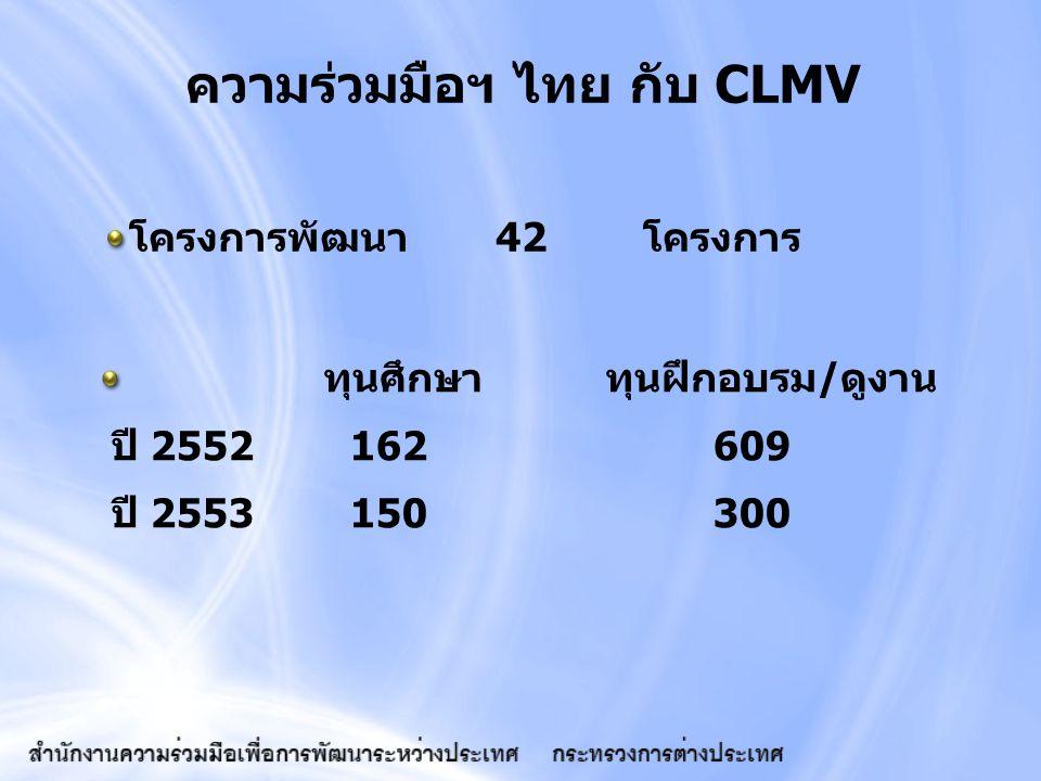 ความร่วมมือฯ ไทย กับ CLMV ทุนศึกษา ทุนฝึกอบรม/ดูงาน ปี 2552 162 609 ปี 2553 150 300 โครงการพัฒนา 42 โครงการ
