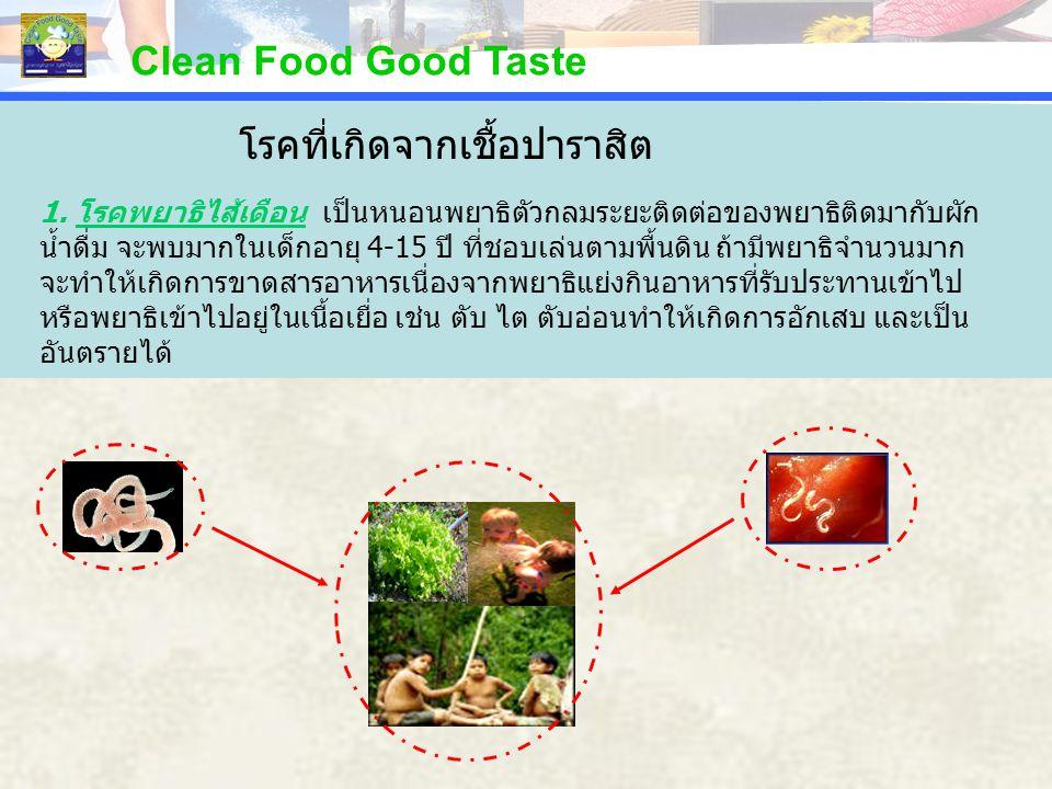 PERCENTAGE Clean Food Good Taste 1. โรคพยาธิไส้เดือน เป็นหนอนพยาธิตัวกลมระยะติดต่อของพยาธิติดมากับผัก น้ำดื่ม จะพบมากในเด็กอายุ 4-15 ปี ที่ชอบเล่นตามพ