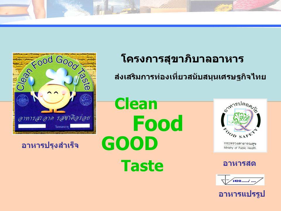 PERCENTAGE โครงการสุขาภิบาลอาหาร ส่งเสริมการท่องเที่ยวสนับสนุนเศรษฐกิจไทย Clean Taste Food GOOD อาหารปรุงสำเร็จ อาหารแปรรูป อาหารสด