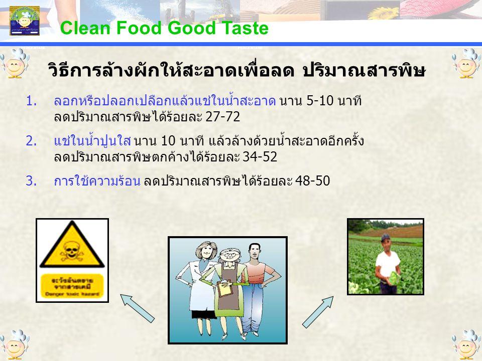 PERCENTAGE Clean Food Good Taste 1.ลอกหรือปลอกเปลือกแล้วแช่ในน้ำสะอาด นาน 5-10 นาที ลดปริมาณสารพิษได้ร้อยละ 27-72 2.แช่ในน้ำปูนใส นาน 10 นาที แล้วล้าง