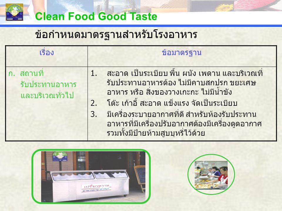 PERCENTAGE Clean Food Good Taste ข้อกำหนดมาตรฐานสำหรับโรงอาหาร เรื่องข้อมาตรฐาน ก. สถานที่ รับประทานอาหาร และบริเวณทั่วไป 1.สะอาด เป็นระเบียบ พื้น ผนั