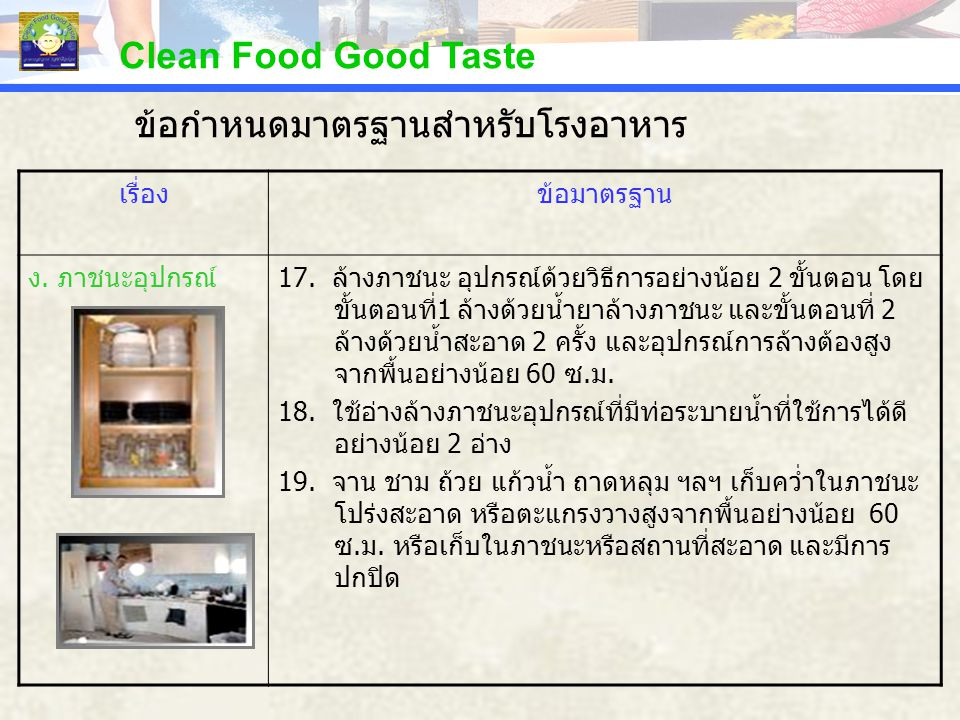 Clean Food Good Taste เรื่องข้อมาตรฐาน ง. ภาชนะอุปกรณ์17. ล้างภาชนะ อุปกรณ์ด้วยวิธีการอย่างน้อย 2 ขั้นตอน โดย ขั้นตอนที่1 ล้างด้วยน้ำยาล้างภาชนะ และขั