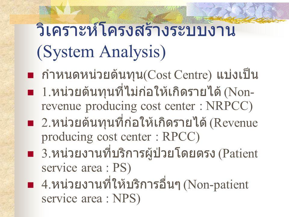 วิเคราะห์โครงสร้างระบบงาน (System Analysis)  กำหนดหน่วยต้นทุน (Cost Centre) แบ่งเป็น  1. หน่วยต้นทุนที่ไม่ก่อให้เกิดรายได้ (Non- revenue producing c