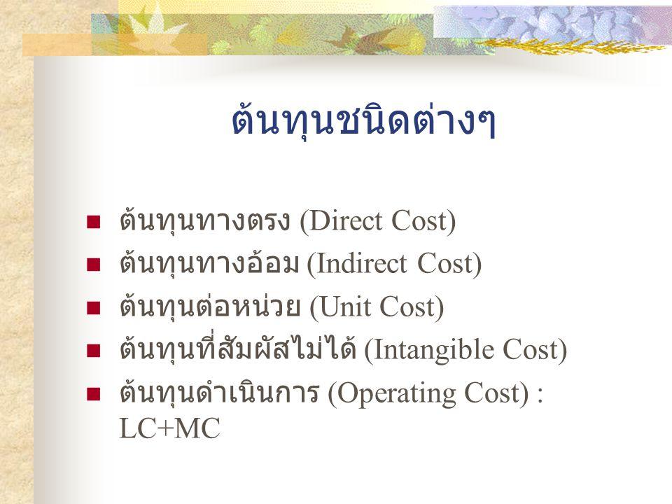 ต้นทุนชนิดต่างๆ  ต้นทุนทางตรง (Direct Cost)  ต้นทุนทางอ้อม (Indirect Cost)  ต้นทุนต่อหน่วย (Unit Cost)  ต้นทุนที่สัมผัสไม่ได้ (Intangible Cost) 