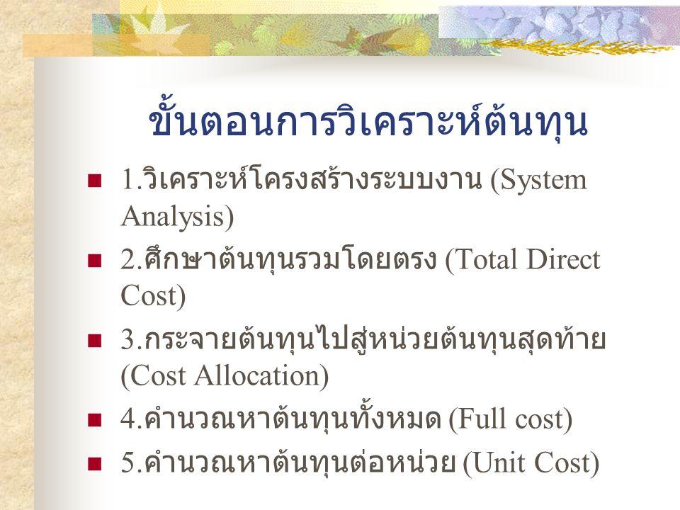 ขั้นตอนการวิเคราะห์ต้นทุน  1. วิเคราะห์โครงสร้างระบบงาน (System Analysis)  2. ศึกษาต้นทุนรวมโดยตรง (Total Direct Cost)  3. กระจายต้นทุนไปสู่หน่วยต้