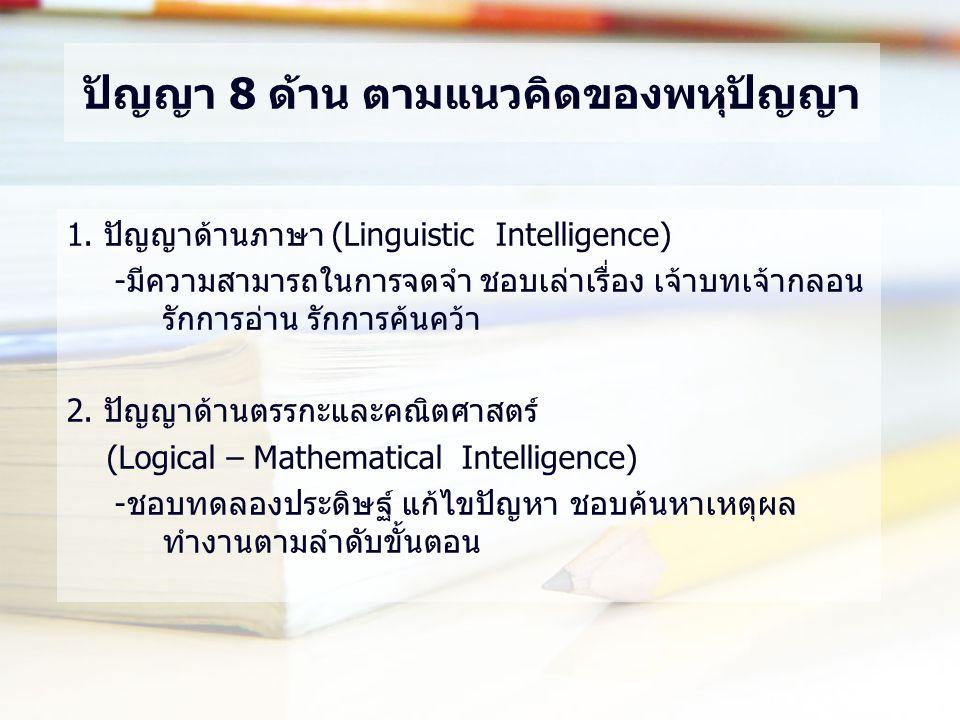 ปัญญา 8 ด้าน ตามแนวคิดของพหุปัญญา 1. ปัญญาด้านภาษา (Linguistic Intelligence) -มีความสามารถในการจดจำ ชอบเล่าเรื่อง เจ้าบทเจ้ากลอน รักการอ่าน รักการค้นค