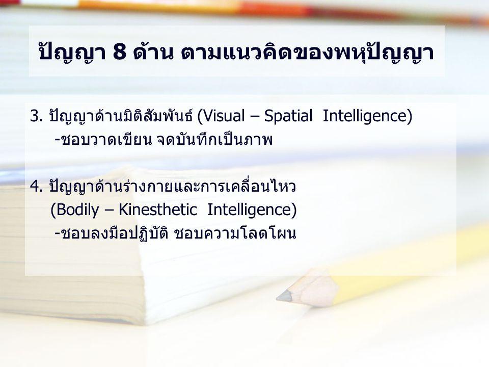 ปัญญา 8 ด้าน ตามแนวคิดของพหุปัญญา 3. ปัญญาด้านมิติสัมพันธ์ (Visual – Spatial Intelligence) -ชอบวาดเขียน จดบันทึกเป็นภาพ 4. ปัญญาด้านร่างกายและการเคลื่