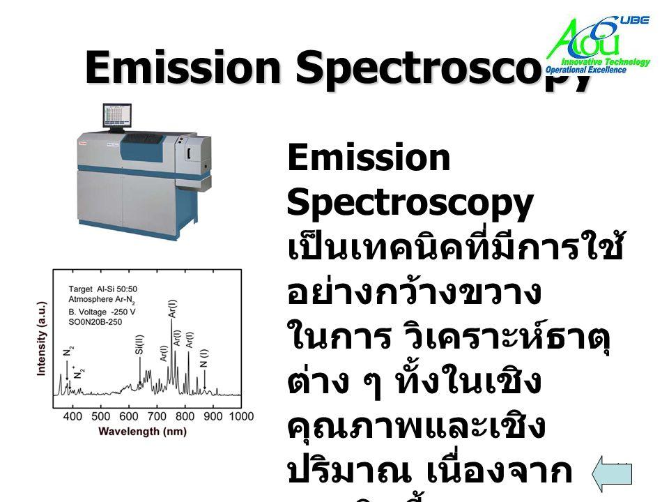 14 Emission Spectroscopy เป็นเทคนิคที่มีการใช้ อย่างกว้างขวาง ในการ วิเคราะห์ธาตุ ต่าง ๆ ทั้งในเชิง คุณภาพและเชิง ปริมาณ เนื่องจาก เทคนิคนี้สามารถ วิเ