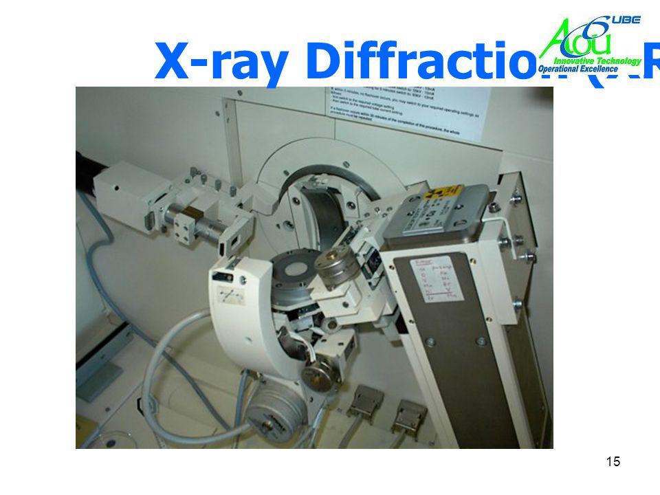 15 X-ray Diffraction (XRD)