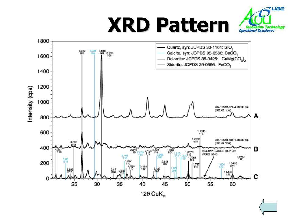 17 XRD Pattern