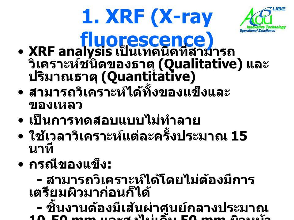 1. XRF (X-ray fluorescence) •XRF analysis เป็นเทคนิคที่สามารถ วิเคราะห์ชนิดของธาตุ (Qualitative) และ ปริมาณธาตุ (Quantitative) • สามารถวิเคราะห์ได้ทั้