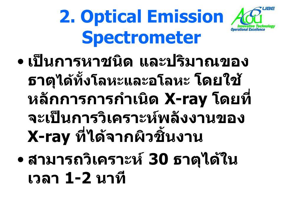 2. Optical Emission Spectrometer • เป็นการหาชนิด และปริมาณของ ธาตุ ได้ทั้งโลหะและอโลหะ โดยใช้ หลักการการกำเนิด X-ray โดยที่ จะเป็นการวิเคราะห์พลังงานข