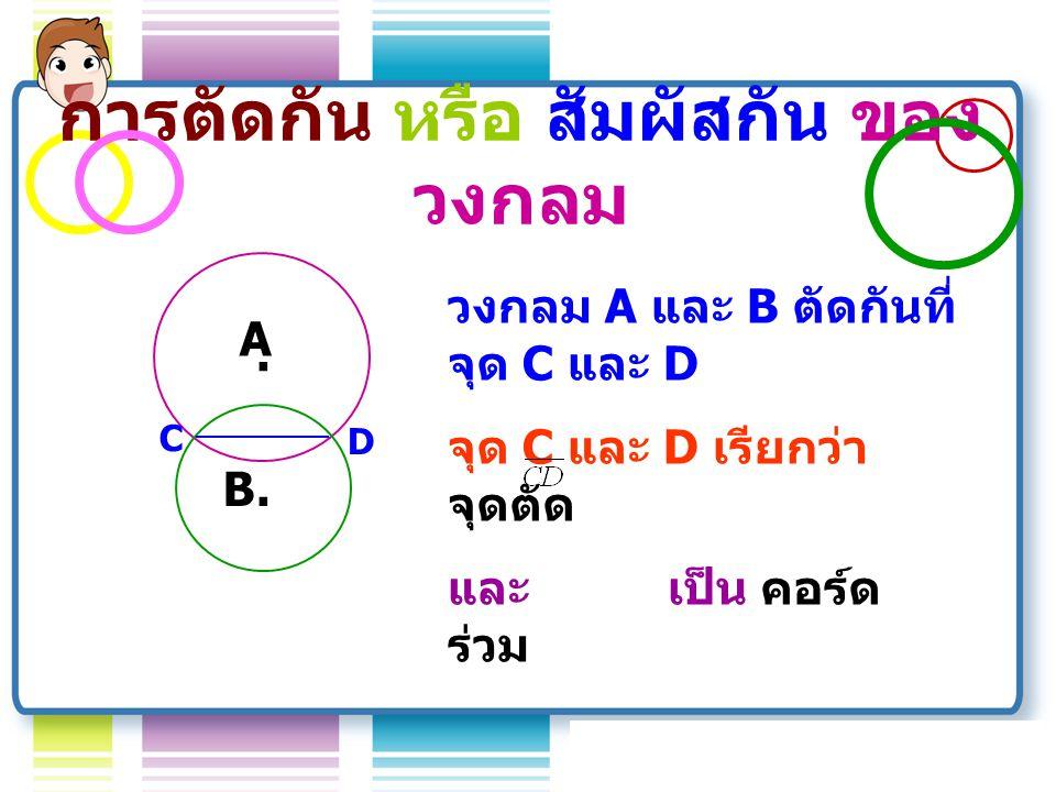 การสร้างรูปวงกลม พิจารณา การสร้างรูปวงกลมที่มีรัศมี 3 เซนติเมตร โดยใช้วงเวียน ขั้นที่ 1 กำหนดจุด A.