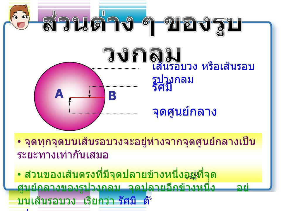 A.B เส้นรอบวง หรือเส้นรอบ รูปวงกลม จุดศูนย์กลาง รัศมี • จุดทุกจุดบนเส้นรอบวงจะอยู่ห่างจากจุดศูนย์กลางเป็น ระยะทางเท่ากันเสมอ • ส่วนของเส้นตรงที่มีจุดปลายข้างหนึ่งอยู่ที่จุด ศูนย์กลางของรูปวงกลม จุดปลายอีกข้างหนึ่ง อยู่ บนเส้นรอบวง เรียกว่า รัศมี ตัวอย่าง เช่น ดัง รูป