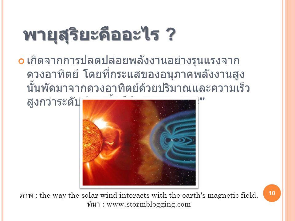 พายุสุริยะคืออะไร .พายุสุริยะคืออะไร .
