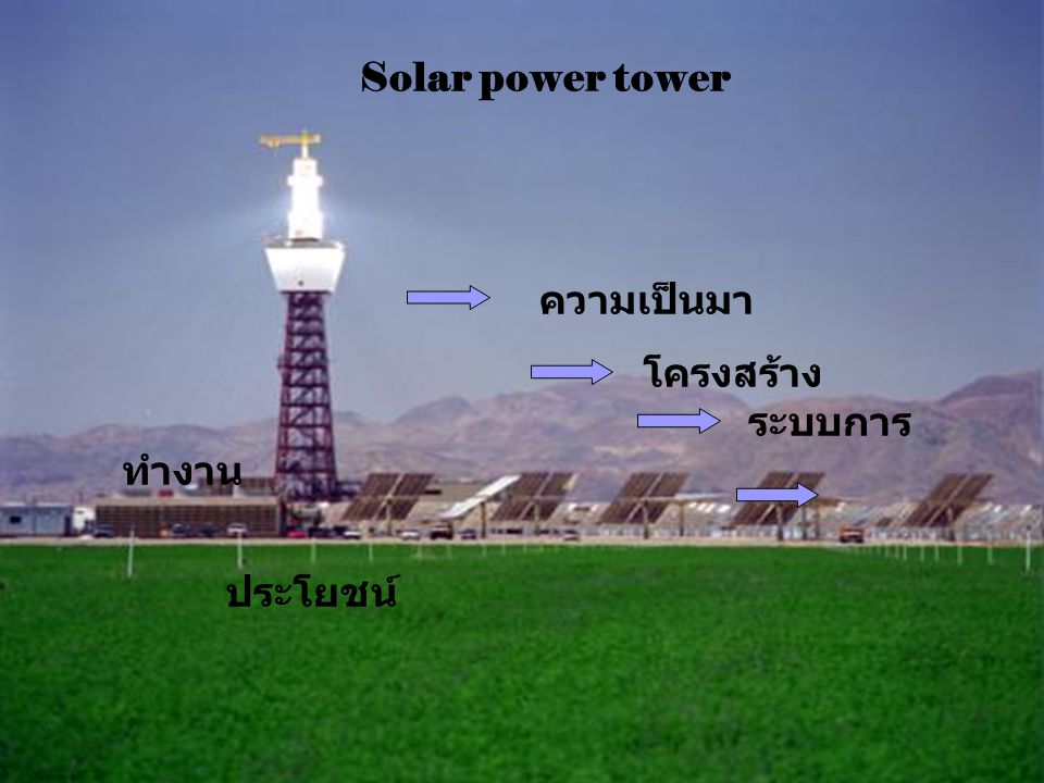 ความเป็นมา (History) ProjectCountry Power Output (MWe) Heat Transfer FluidStorage Medium Operation Began SSPSSpain0.5Liquid SodiumSodium1981 EURELIOSItaly1SteamNitrate Salt/Water1981 SUNSHINEJapan1SteamNitrate Salt/Water1981 Solar OneUSA10SteamOil/Rock1982 CESA-1Spain1SteamNitrate Salt1983 MSEE/Cat BUSA1Molten NitrateNitrate Salt1984 THEMISFrance2.5Hi-Tec Salt 1984 SPP-5Russia5SteamWater/ Steam1986 TSASpain1AirCeramic1993 Solar TwoUSA10Molten Nitrate SaltNitrate Salt1996