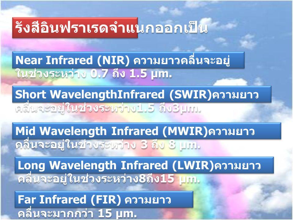 Far Infrared (FIR) ความยาว คลื่นจะมากกว่า 15 µm. รังสีอินฟราเรดจำแนกออกเป็น Near Infrared (NIR) ความยาวคลื่นจะอยู่ ในช่วงระหว่าง 0.7 ถึง 1.5 µm. Short