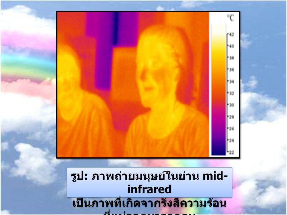 รูป : ภาพถ่ายมนุษย์ในย่าน mid- infrared เป็นภาพที่เกิดจากรังสีความร้อน ที่แผ่ออกมาจากคน รูป : ภาพถ่ายมนุษย์ในย่าน mid- infrared เป็นภาพที่เกิดจากรังสี