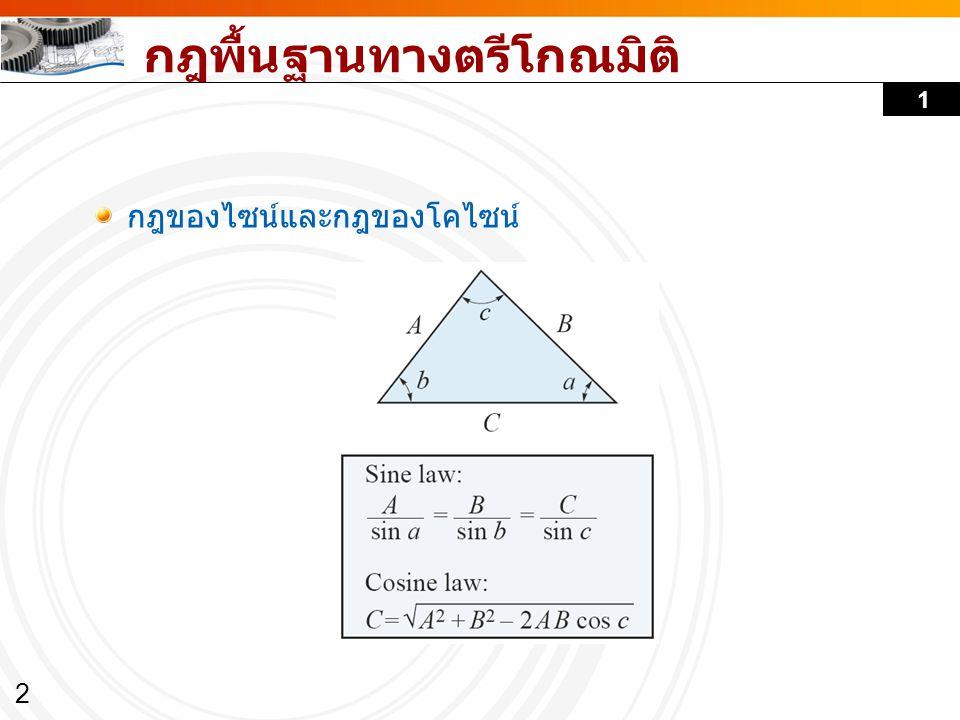 2 กฎพื้นฐานทางตรีโกณมิติ กฎของไซน์และกฎของโคไซน์ 1