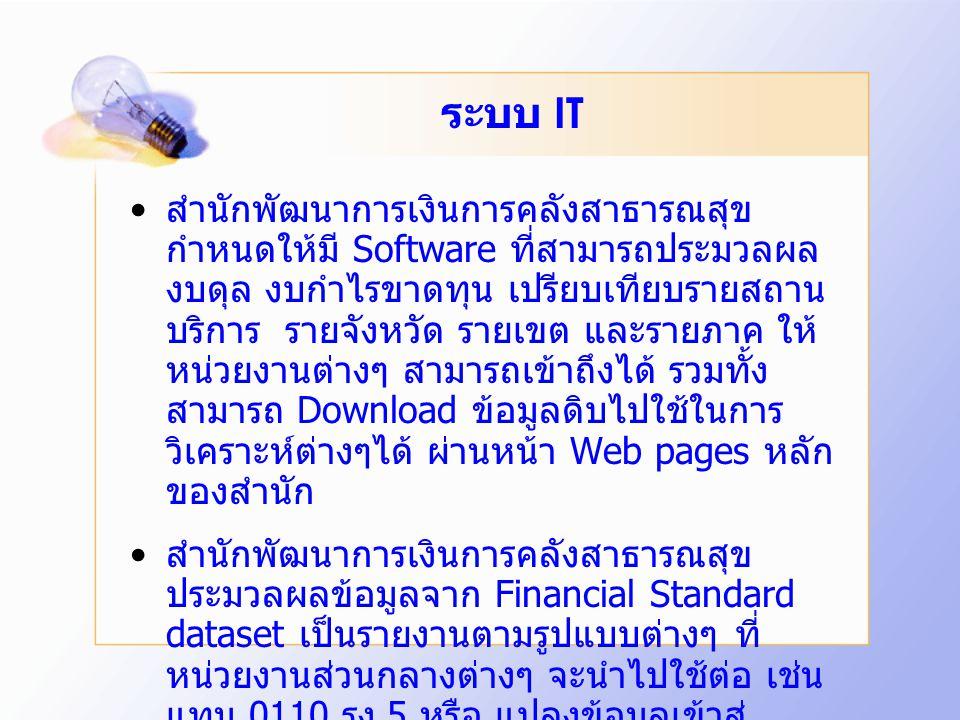 • สำนักพัฒนาการเงินการคลังสาธารณสุข กำหนดให้มี Software ที่สามารถประมวลผล งบดุล งบกำไรขาดทุน เปรียบเทียบรายสถาน บริการ รายจังหวัด รายเขต และรายภาค ให้