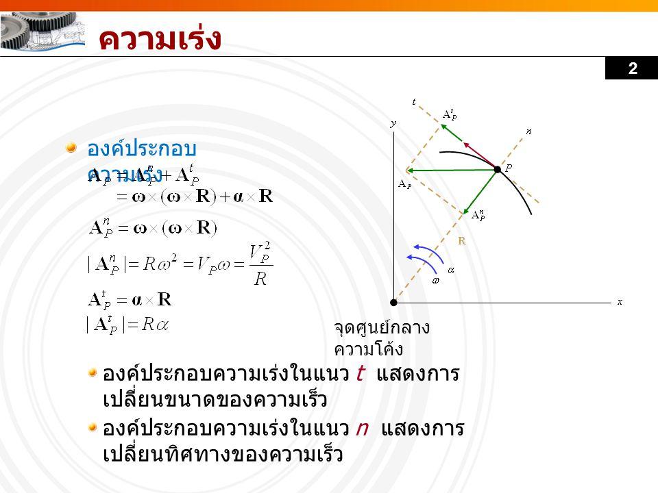 ความเร่ง 2 องค์ประกอบ ความเร่ง จุดศูนย์กลาง ความโค้ง องค์ประกอบความเร่งในแนว t แสดงการ เปลี่ยนขนาดของความเร็ว องค์ประกอบความเร่งในแนว n แสดงการ เปลี่ย
