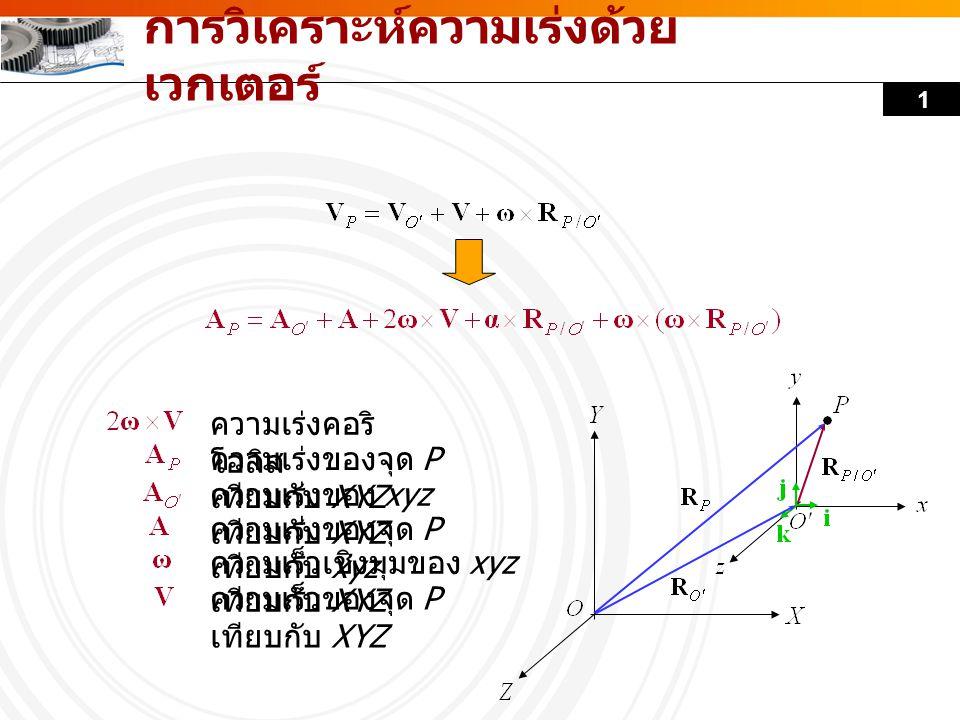 การวิเคราะห์ความเร่งด้วย เวกเตอร์ 1 ความเร่งคอริ โอลิส ความเร่งของจุด P เทียบกับ XYZ ความเร่งของ xyz เทียบกับ XYZ ความเร่งของจุด P เทียบกับ xyz ความเร
