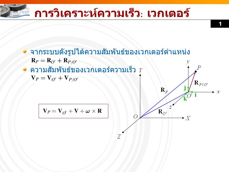 การวิเคราะห์ความเร็ว : เวกเตอร์ 1 จากระบบดังรูปได้ความสัมพันธ์ของเวกเตอร์ตำแหน่ง ความสัมพันธ์ของเวกเตอร์ความเร็ว