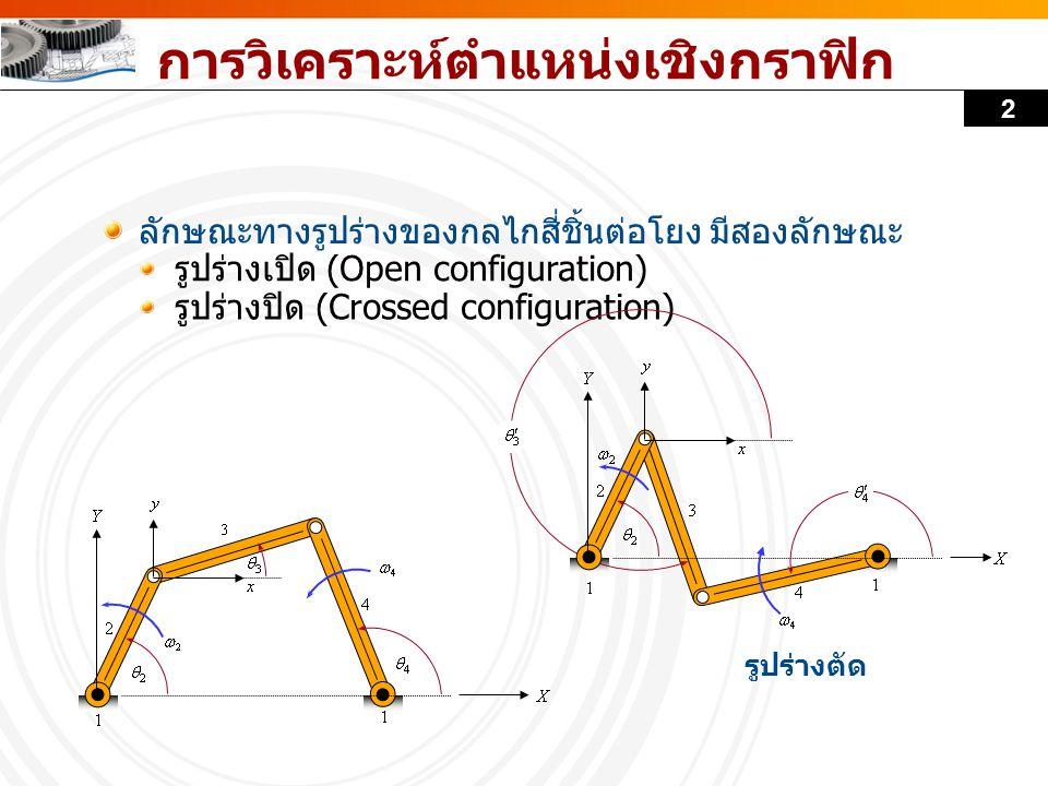 การวิเคราะห์ตำแหน่งเชิงกราฟิก 2 ลักษณะทางรูปร่างของกลไกสี่ชิ้นต่อโยง มีสองลักษณะ รูปร่างเปิด (Open configuration) รูปร่างปิด (Crossed configuration) ร