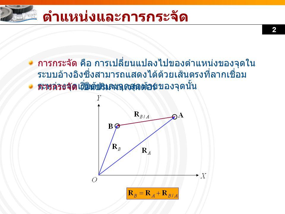 ตำแหน่งและการกระจัด 2 การกระจัด คือ การเปลี่ยนแปลงไปของตำแหน่งของจุดใน ระบบอ้างอิงซึ่งสามารถแสดงได้ด้วยเส้นตรงที่ลากเชื่อม ระหว่างจุดเริ่มต้นและจุดสุด