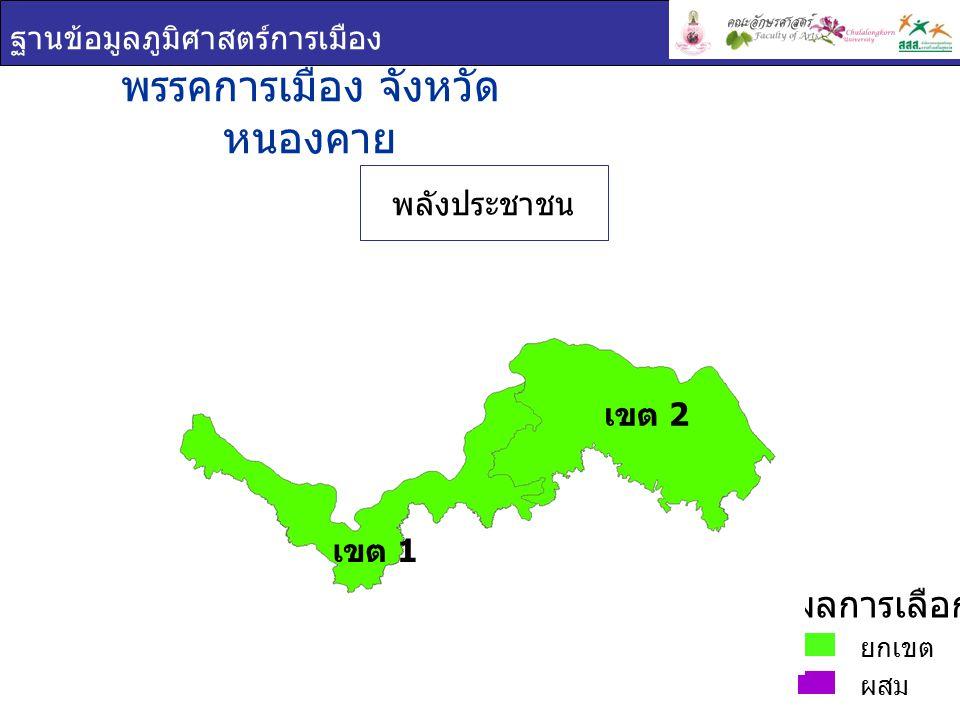 ฐานข้อมูลภูมิศาสตร์การเมือง พรรคการเมือง จังหวัด หนองคาย ยกเขต ผสม ผลการเลือกตั้ง พลังประชาชน เขต 1 เขต 2