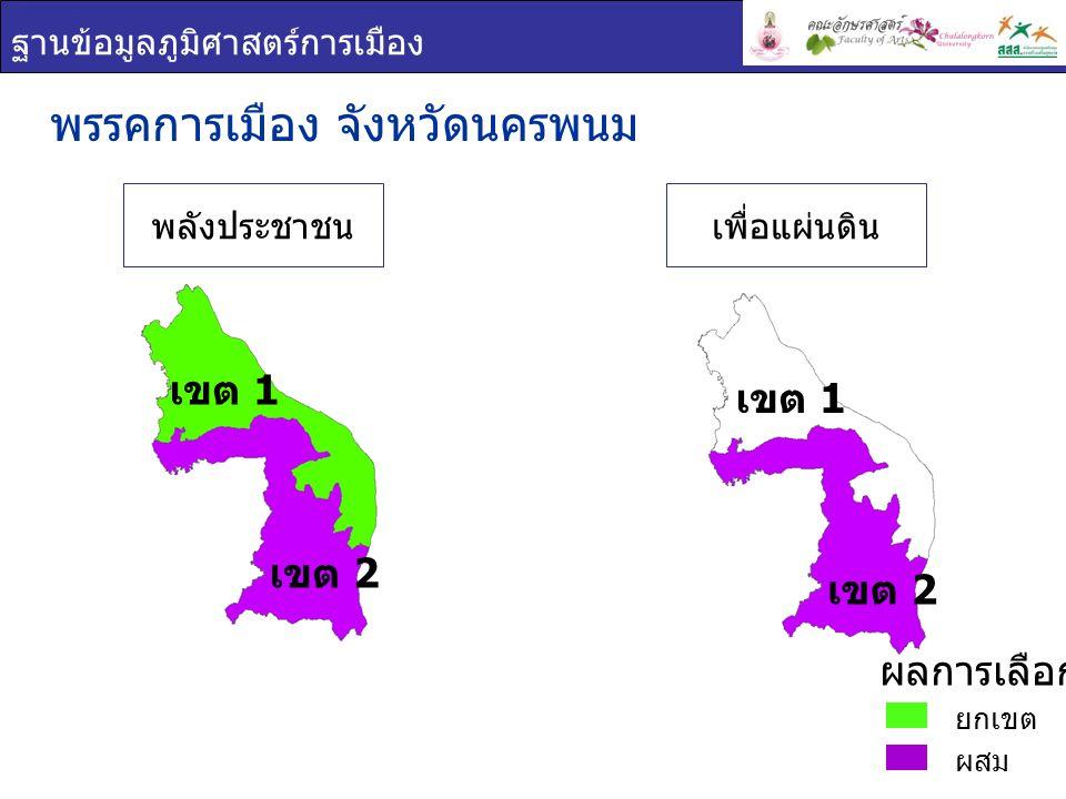 ฐานข้อมูลภูมิศาสตร์การเมือง เขต 1 เขต 2 พรรคการเมือง จังหวัดนครพนม ยกเขต ผสม ผลการเลือกตั้ง พลังประชาชนเพื่อแผ่นดิน เขต 1 เขต 2