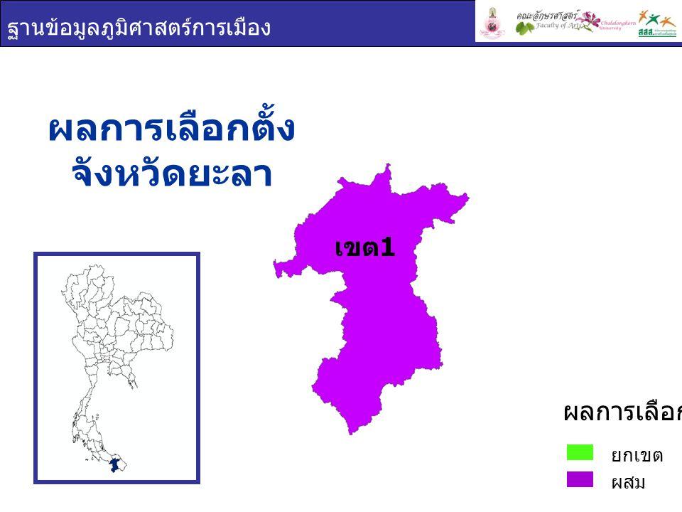 ฐานข้อมูลภูมิศาสตร์การเมือง พรรคการเมือง จังหวัดยะลา ประชาธิปัตย์ ยกเขต ผสม ผลการเลือกตั้ง พลังประชาชน เขต 1