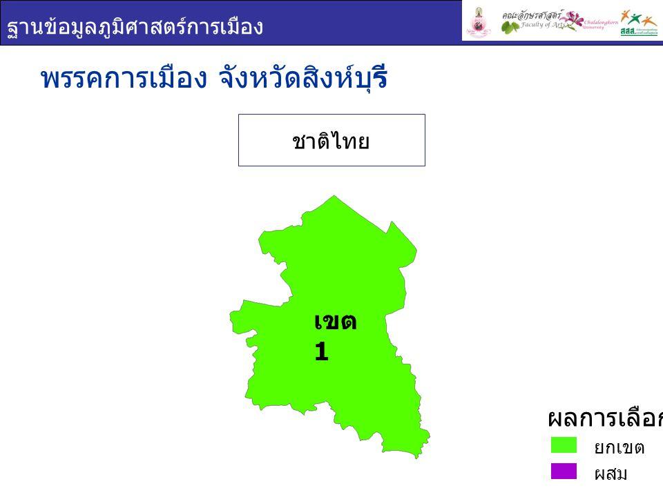 ฐานข้อมูลภูมิศาสตร์การเมือง เขต 1 พรรคการเมือง จังหวัดสิงห์บุรี ยกเขต ผสม ผลการเลือกตั้ง ชาติไทย