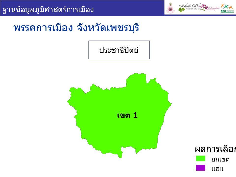 ฐานข้อมูลภูมิศาสตร์การเมือง พรรคการเมือง จังหวัดเพชรบุรี ยกเขต ผสม ผลการเลือกตั้ง ประชาธิปัตย์ เขต 1