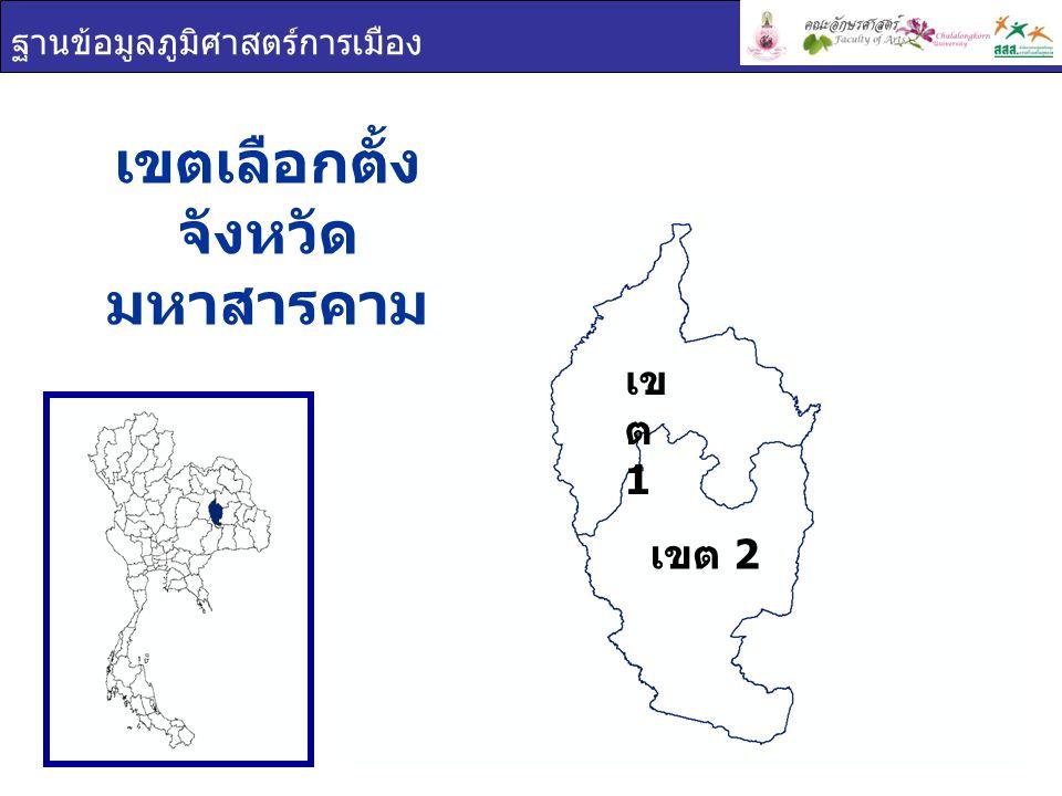ฐานข้อมูลภูมิศาสตร์การเมือง เข ต 1 เขต 2 การใช้สิทธิเลือกตั้ง จังหวัด มหาสารคาม เขตผู้มีสิทธิเลือกตั้งผู้ใช้สิทธิเลือกตั้งร้อยละผู้ใช้สิทธิ เลือกตั้ง มหาสารคาม 680,568486,31671.46 เขต 1 341,132250,83973.53 เขต 2 339,436235,47769.37 ผู้มาใช้สิทธิเลือกตั้ง ผู้ไม่มาใช้สิทธิเลือกตั้ง ผลรวม 71.46% 28.54%