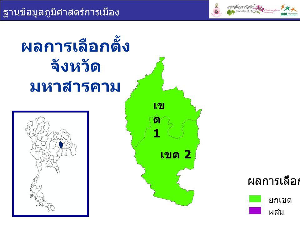ฐานข้อมูลภูมิศาสตร์การเมือง ผลการเลือกตั้ง จังหวัด มหาสารคาม ยกเขต ผสม ผลการเลือกตั้ง เข ต 1 เขต 2