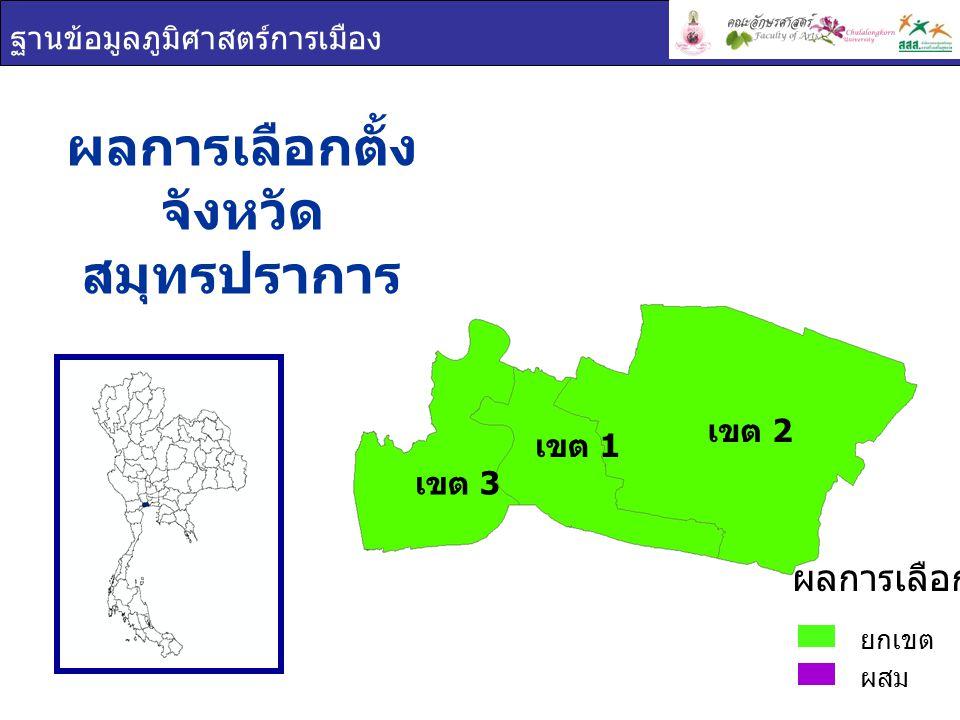 ฐานข้อมูลภูมิศาสตร์การเมือง พรรคการเมือง จังหวัด สมุทรปราการ ยกเขต ผสม ผลการเลือกตั้ง พลังประชาชน เขต 1 เขต 2 เขต 3