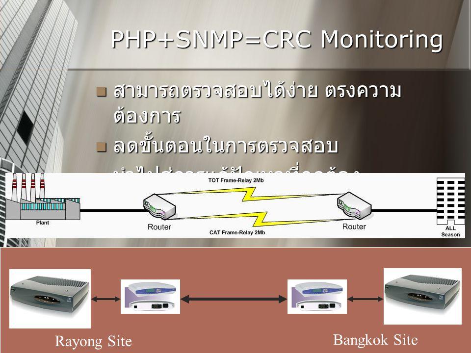 PHP+SNMP=CRC Monitoring  สามารถตรวจสอบได้ง่าย ตรงความ ต้องการ  ลดขั้นตอนในการตรวจสอบ  นำไปสู่การแก้ปัญหาที่ถูกต้อง Rayong Site Bangkok Site
