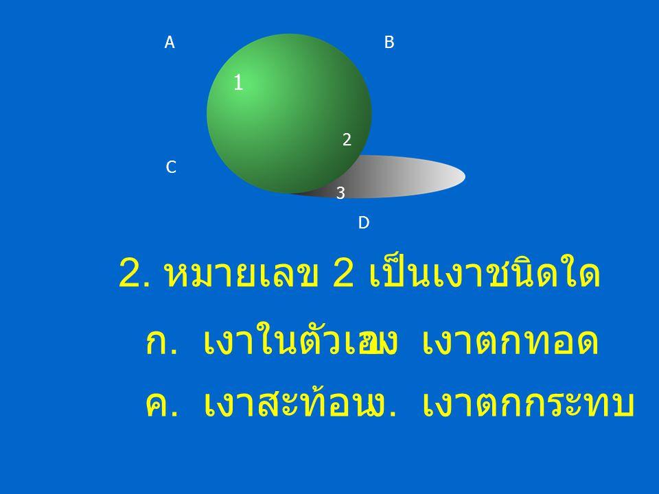 1 2 3 AB C D 1. จากภาพ หมายเลข 1 เป็นเงาชนิดใด ก. เงาในตัวเองข. เงาตกทอด ค. เงาสะท้อนง. เงาตกกระทบ