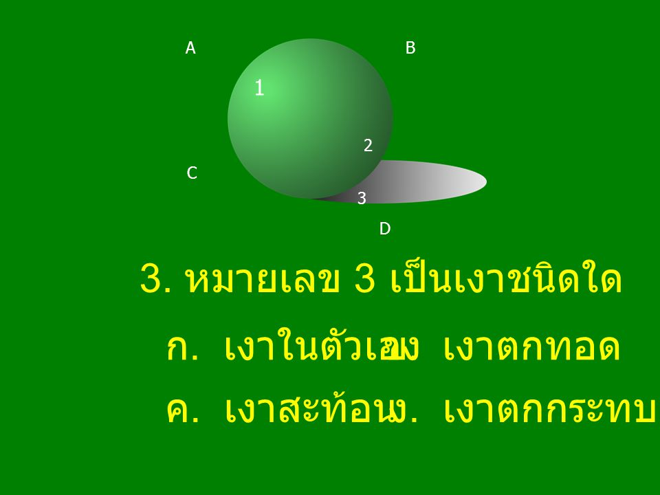1 2 3 AB C D 2. หมายเลข 2 เป็นเงาชนิดใด ก. เงาในตัวเองข. เงาตกทอด ค. เงาสะท้อนง. เงาตกกระทบ