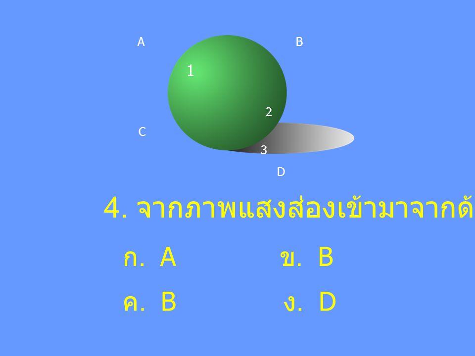 1 2 3 AB C D 3. หมายเลข 3 เป็นเงาชนิดใด ก. เงาในตัวเองข. เงาตกทอด ค. เงาสะท้อนง. เงาตกกระทบ