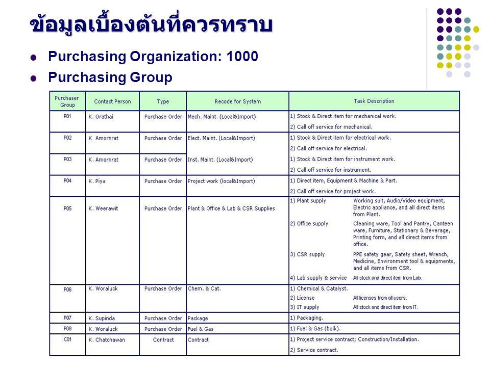ข้อมูลเบื้องต้นที่ควรทราบ  Purchasing Organization: 1000  Purchasing Group