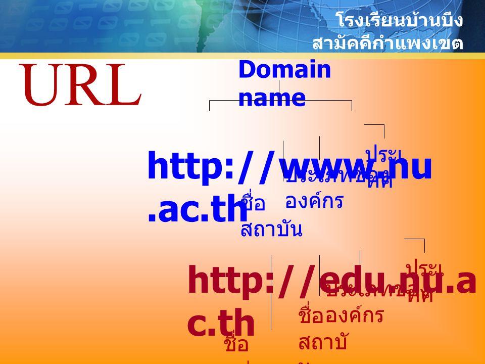 Internet Account passkornr@mail.nu.ac.th User name Domain name ที่ ชื่อเครื่อง คอมพิวเตอร์ ชื่อ สถาบั น ประเภทของ องค์กร ประเ ทศ โรงเรียนบ้านบึง สามัค