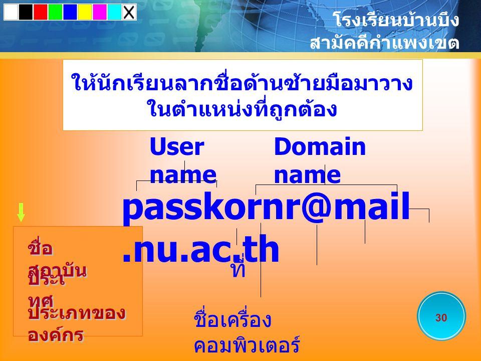 ให้นักเรียนลากภาพไปวางใน ตำแหน่งข้อความสีแดง ระบบ INTERNET ของ Nu's University www.nu.ac. th edu.nu. ac.th mail Server Client Hub Network Nu องค์กา ร
