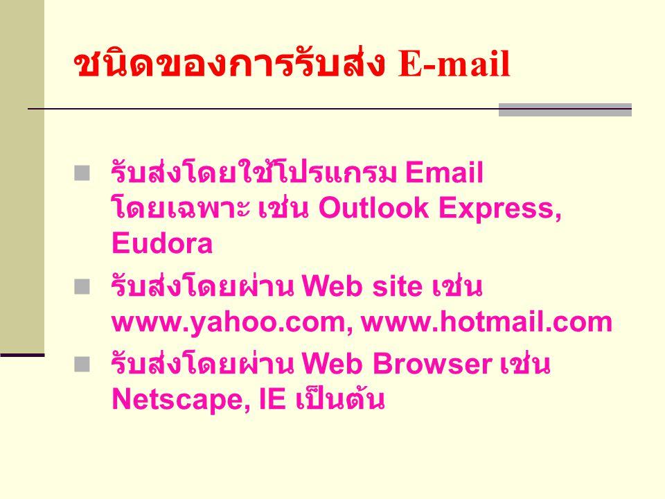 ชนิดของการรับส่ง E-mail  รับส่งโดยใช้โปรแกรม Email โดยเฉพาะ เช่น Outlook Express, Eudora  รับส่งโดยผ่าน Web site เช่น www.yahoo.com, www.hotmail.com  รับส่งโดยผ่าน Web Browser เช่น Netscape, IE เป็นต้น