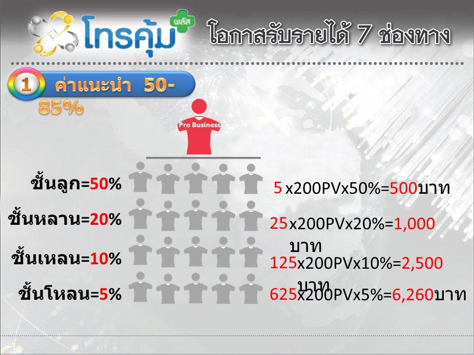 Pro Business ชั้นลูก =50% ชั้นหลาน =20% ชั้นเหลน =10% ชั้นโหลน =5% 5 25 125 625 x200PVx50%=500 บาท x200PVx20%=1,000 บาท x200PVx10%=2,500 บาท x200PVx5%=6,260 บาท