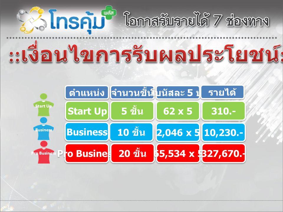 5 ชั้น จำนวนชั้น โบนัสละ 5 บ. รายได้ 10 ชั้น 62 x 5 Start Up Business Pro Business ตำแหน่ง 310.- 2,046 x 5 10,230.- 20 ชั้น 65,534 x 5 327,670.- Start