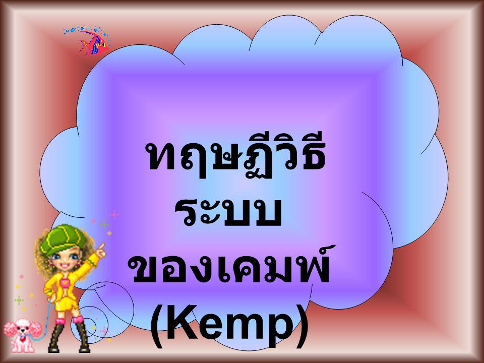 ทฤษฏีวิธี ระบบ ของเคมพ์ (Kemp)