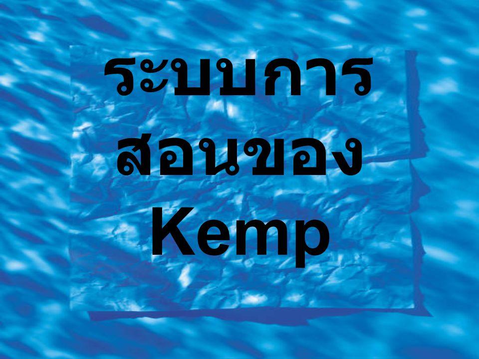 ระบบการ สอนของ Kemp